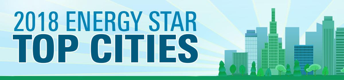 Energy Star Rankings