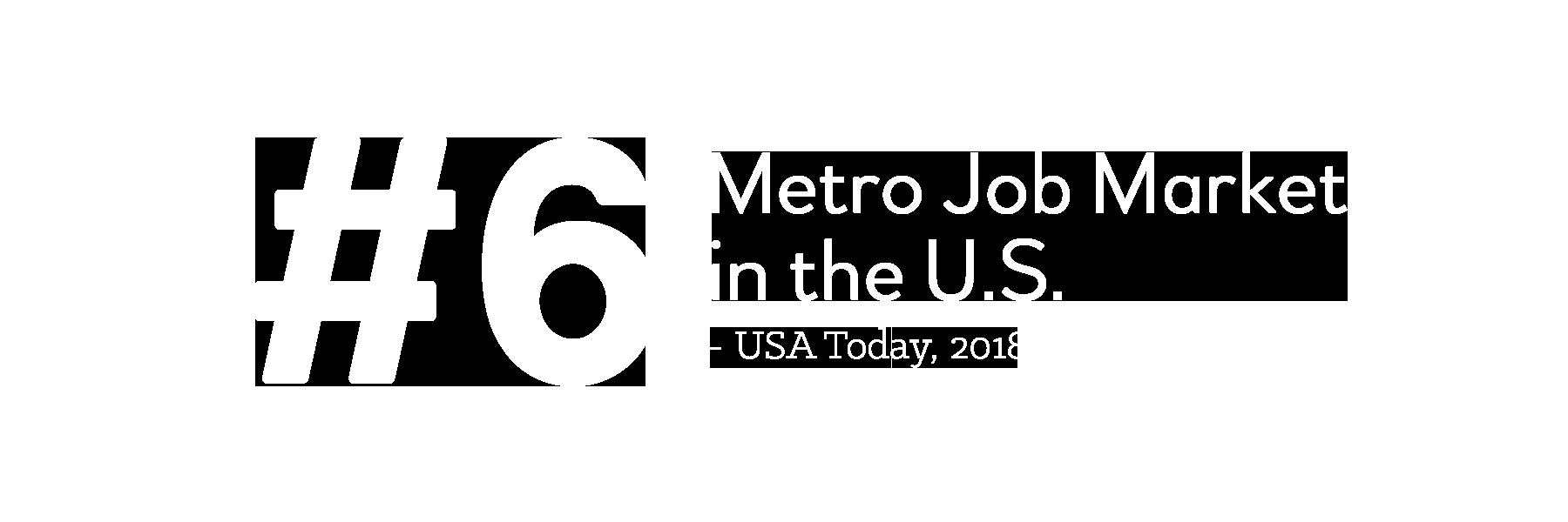 Cost of Living Job Market