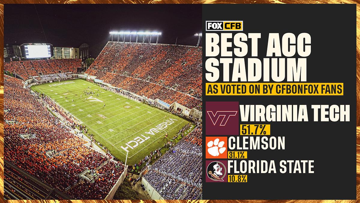 CFB on Fox Best ACC Stadium Twitter Graphic