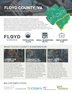 Floyd County Community Profile 1 Pager Thumbnail