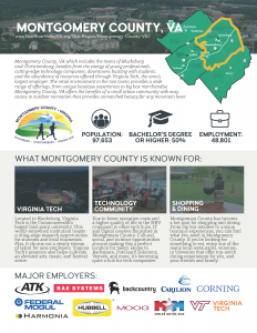 Montgomery County Community Profile 1 Pager Thumbnail